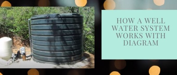 Essential components of a well water system
